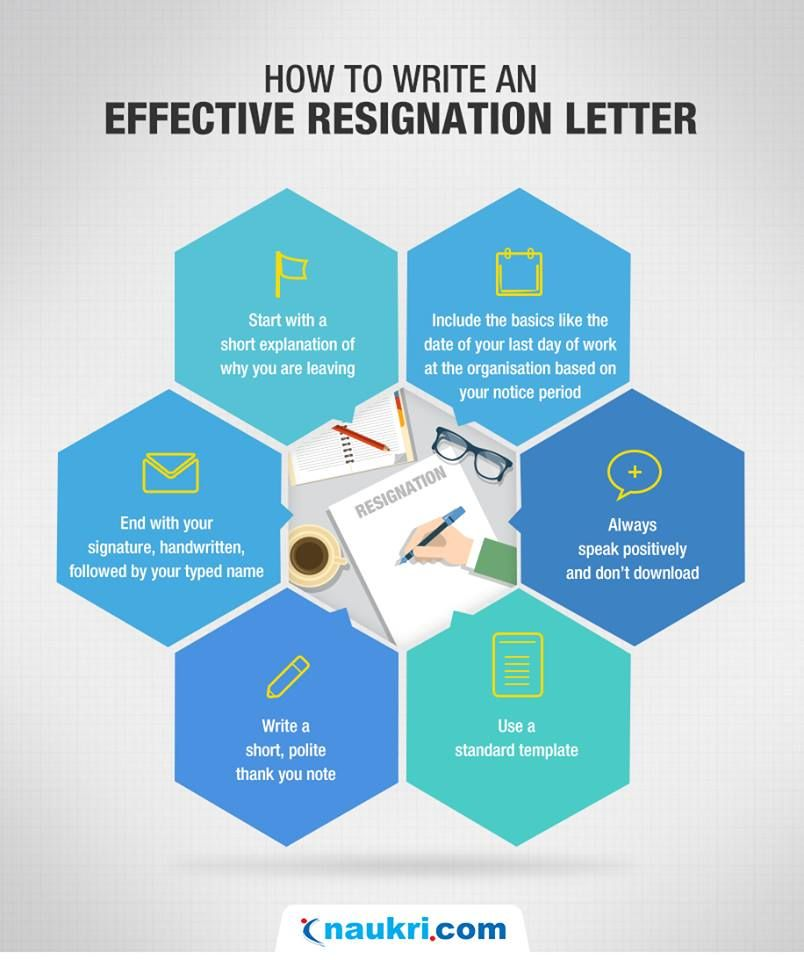 Sample Resignation Letter Format | Job Search Tips | Pinterest