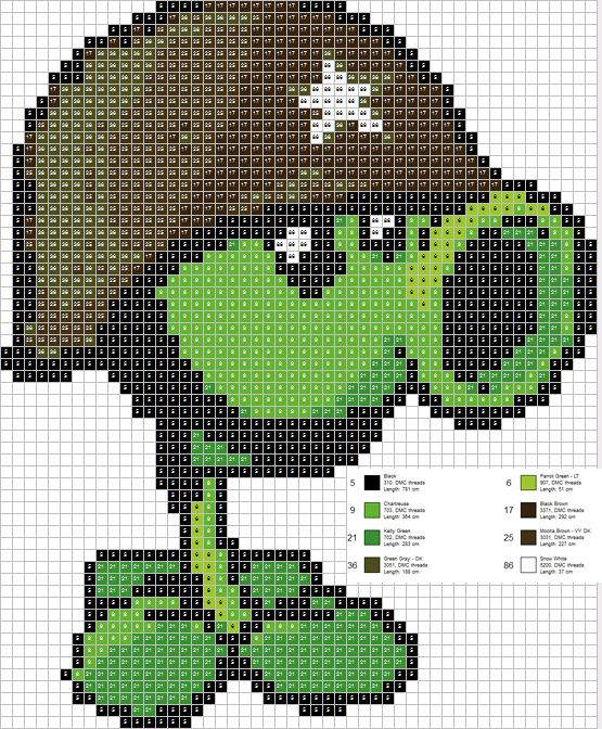 Gatling plants vs zombies cross stitch pattern