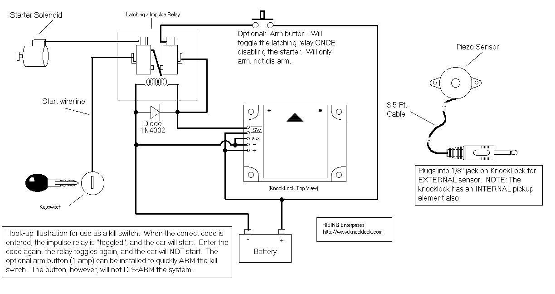 Craftsman Garage Door Opener Sensor Wiring Diagram In 2020 Liftmaster Garage Door Garage Doors Craftsman Garage Door Opener