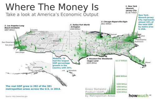 How much the biggest cities contribute to America's GDP