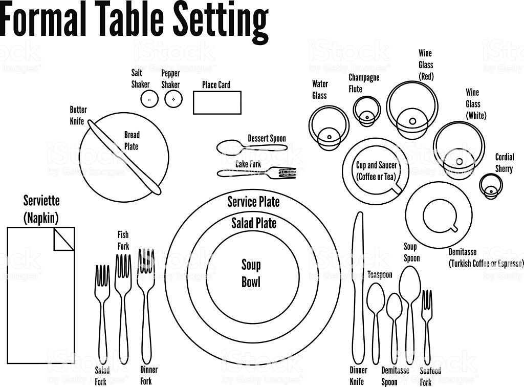 Diagram Of A Formal Table Setting Vector Vector Id470995582