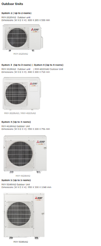 New Air Conditioners Citicool Aircon Aircon, Air
