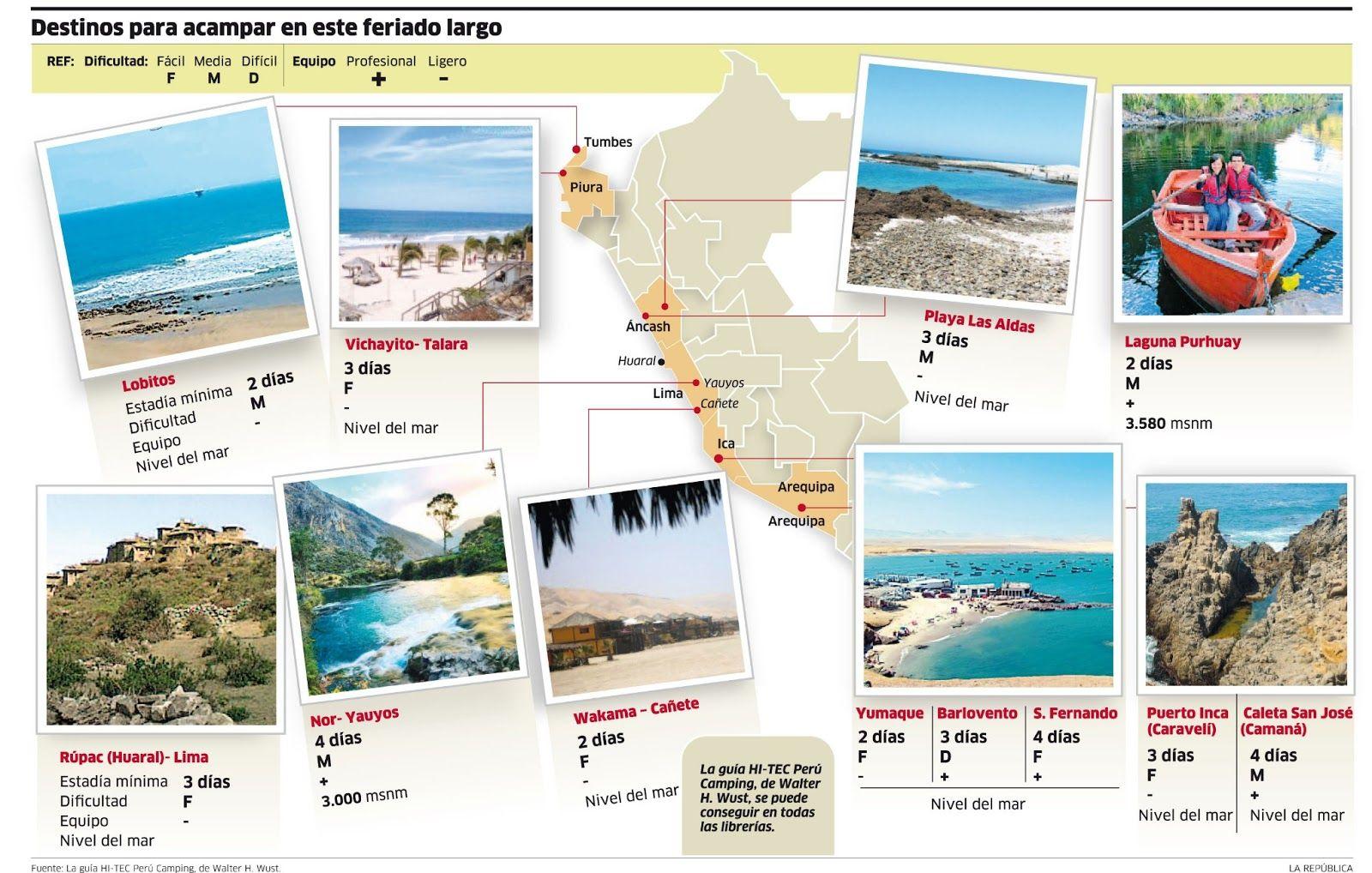 Destinos Para Acampar Peru Infografias