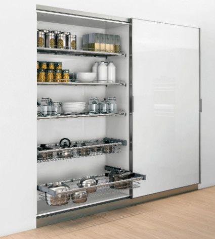 Sistema coplanar ordenar y guardar cocinas puerta for Armario cocina puertas correderas