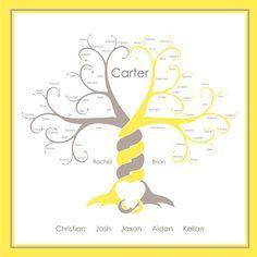 reverse family tree google search geneology pinterest family