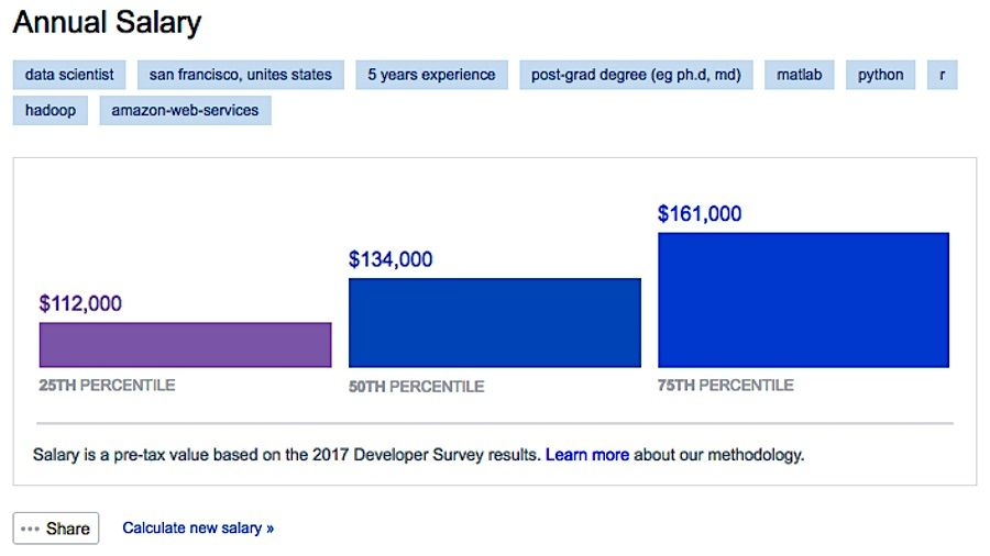 This Developer Salary Calculator From Stack Overflow Tells How - salary calculator