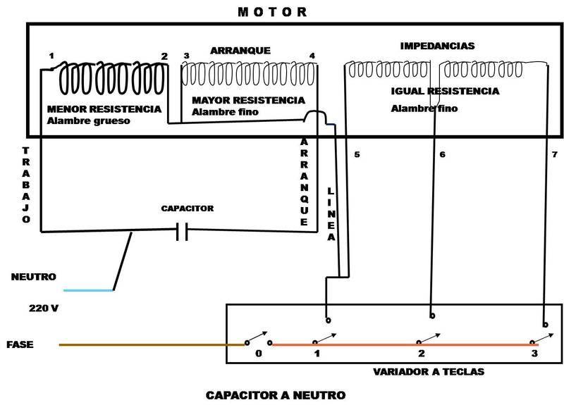 Diagrama de conexion ventilador teclas diagramas - Cables de electricidad ...