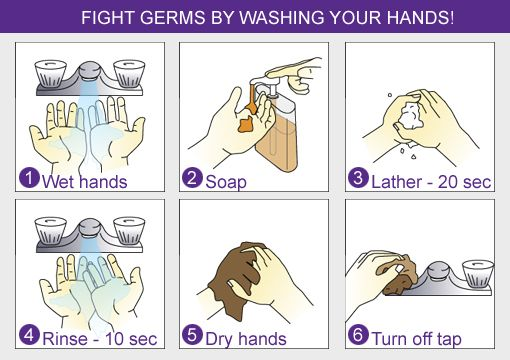 Hand Washing Diagram Preschool Names Good Day Song