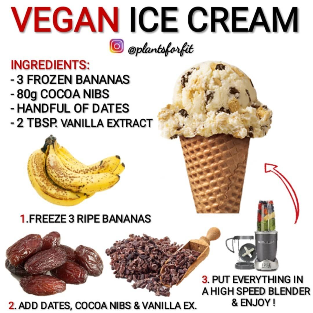 29 charts that will help you embrace a vegan lifestyle