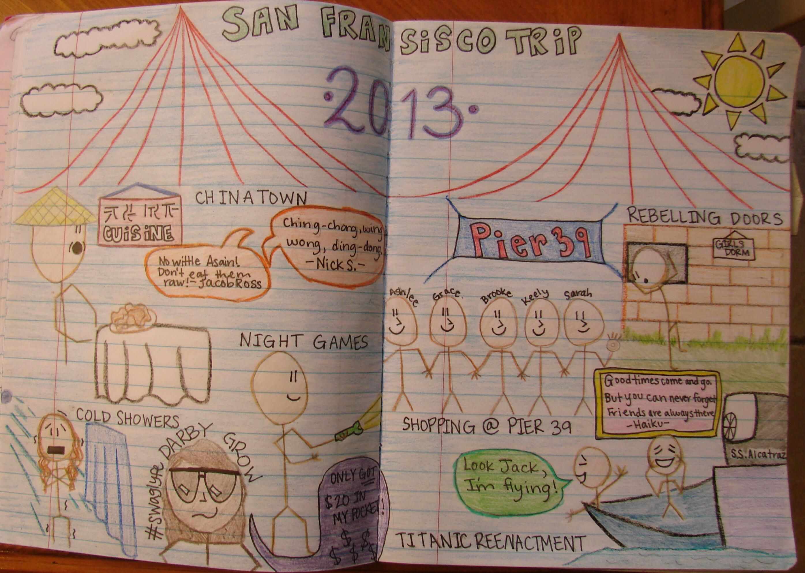 """Our 8th graders have a special category in the """"Mr. Stick of the Year"""" contest because of our three-day trip to San Francisco.  If they """"Mr. Stick-ed"""" their best memories.  Sarah put a lot of work into this page.  I just love the idea of her finding this page 5 or 10 years from now and having that whole trip come back to her: This was an entry for my annual """"Mr. Stick of the Year"""" notebook challenge: http://corbettharrison.com/GT/MrStickoftheYear.htm"""