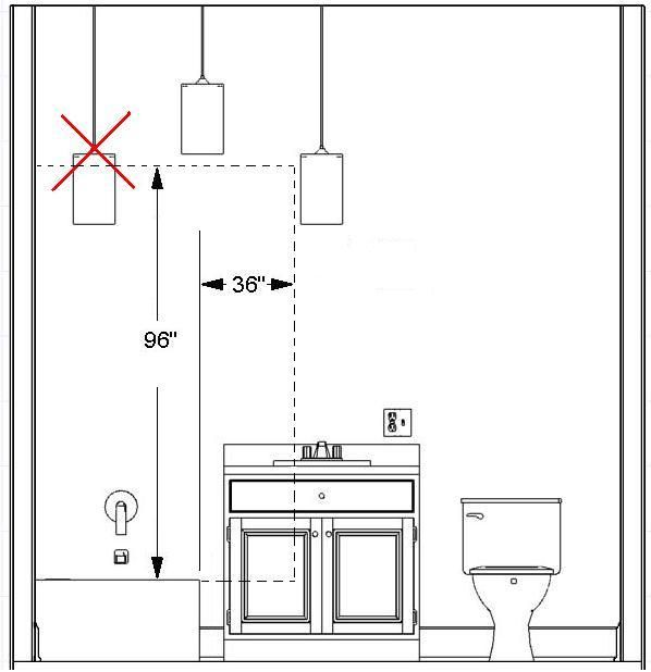 Rules Of Good Bathroom Design Ilrated Homeowner Guide