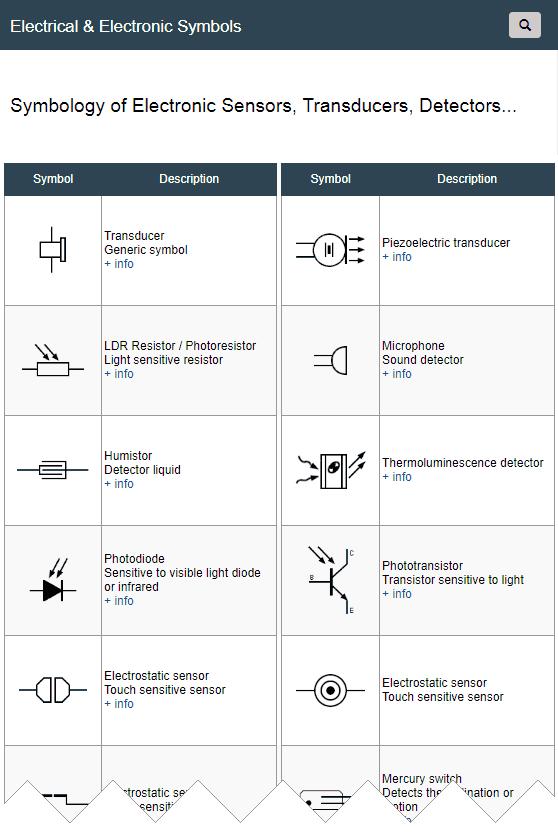 Audio Wiring Symbols - Diy Junction Box Wiring Diagram -  hyundaiii.volvos80.jeanjaures37.frWiring Diagram Resource
