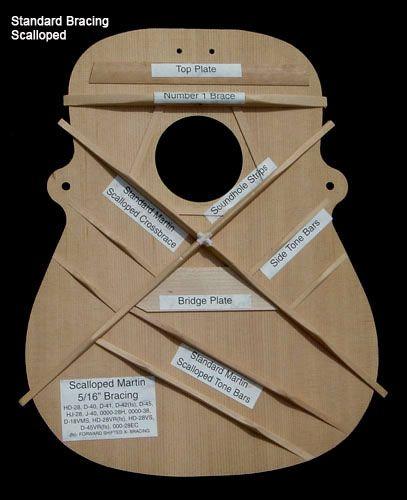 Bracing Question Guitar Design Luthier Guitar Martin Guitar