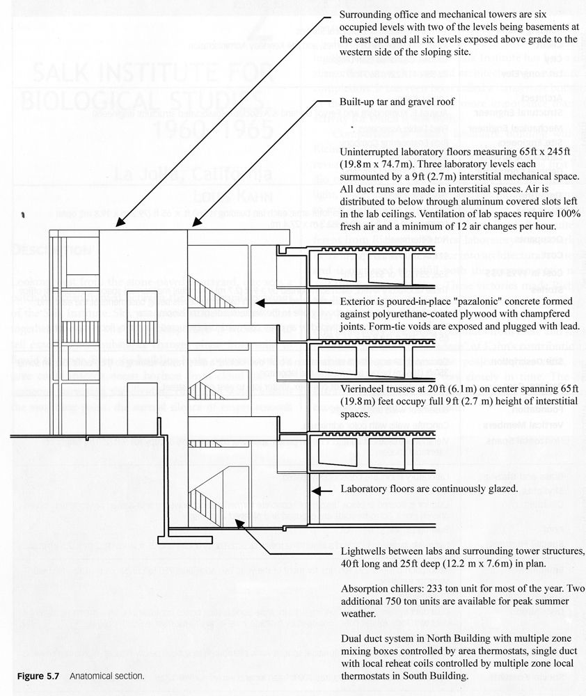 salk institute for biological studies architecture salk institute architecture salk institute floor plan