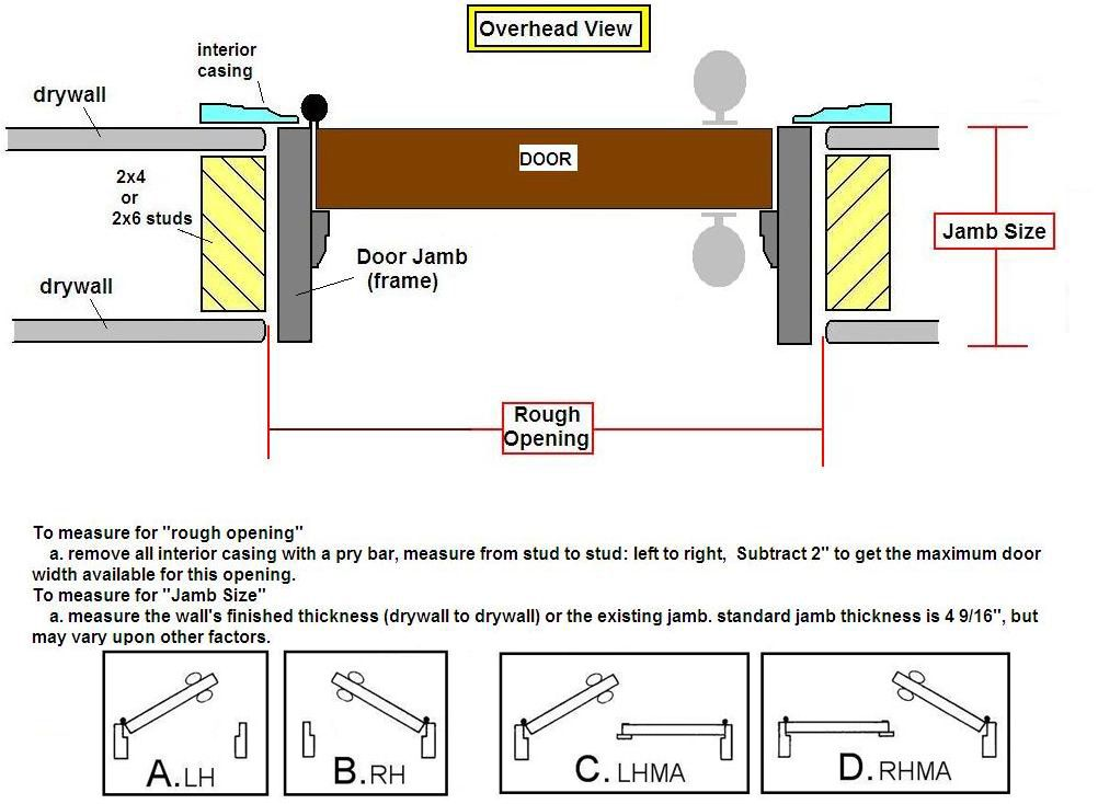 Measuring French Doors Interior Stuff To Buy Pinterest Doors And Interiors