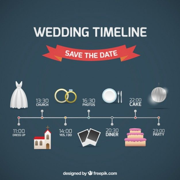Pin By Hflim On Illustration    Wedding Timeline And