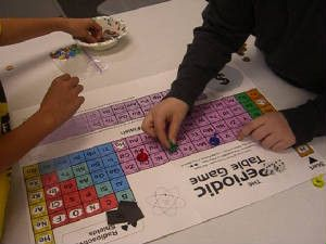 Dozens of fun ways to teach about the periodic table of elements dozens of fun ways to teach about the periodic table of elements updated links and more free printables added urtaz Images