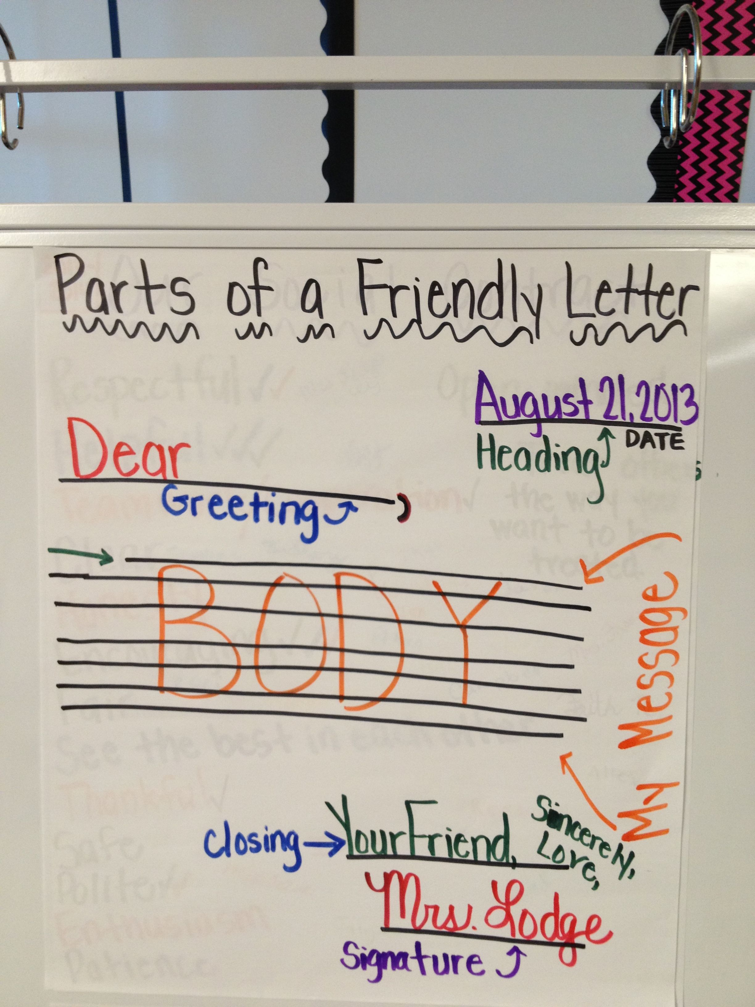Parts Of A Friendly Letter 4th Grade Internship Writing Instruction Writing Workshop 4th Grade Writing Prompts [ 3264 x 2448 Pixel ]