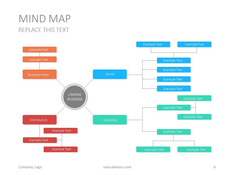 Powerpoint Slide Templates - Mind Map Google Slides | Decision Map