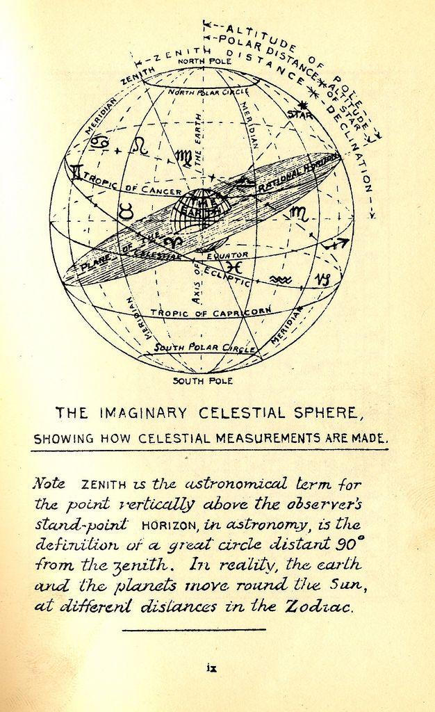 Waite's Compendium of Natal Astrology and Universal Ephemeris