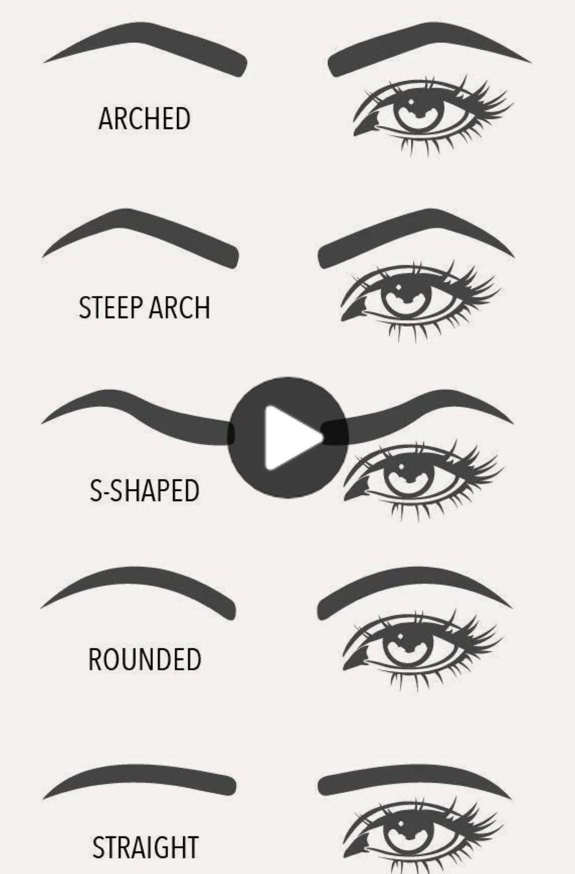 Eyebrow Shapes in 2020 Eyebrow shaping, Makeup cheat