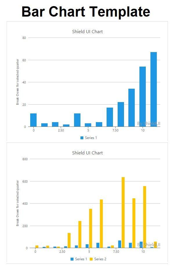 Bar Chart Templates 3 Printable Pdf Excel Word Sampleformats