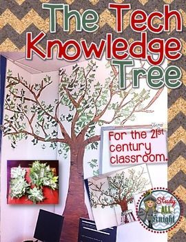 Tech Knowledge Tree Word Wall For The 21st Century Classroom 21st Century Classroom 21st Century Learning Word Wall