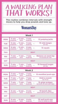 pin on weight lose tips