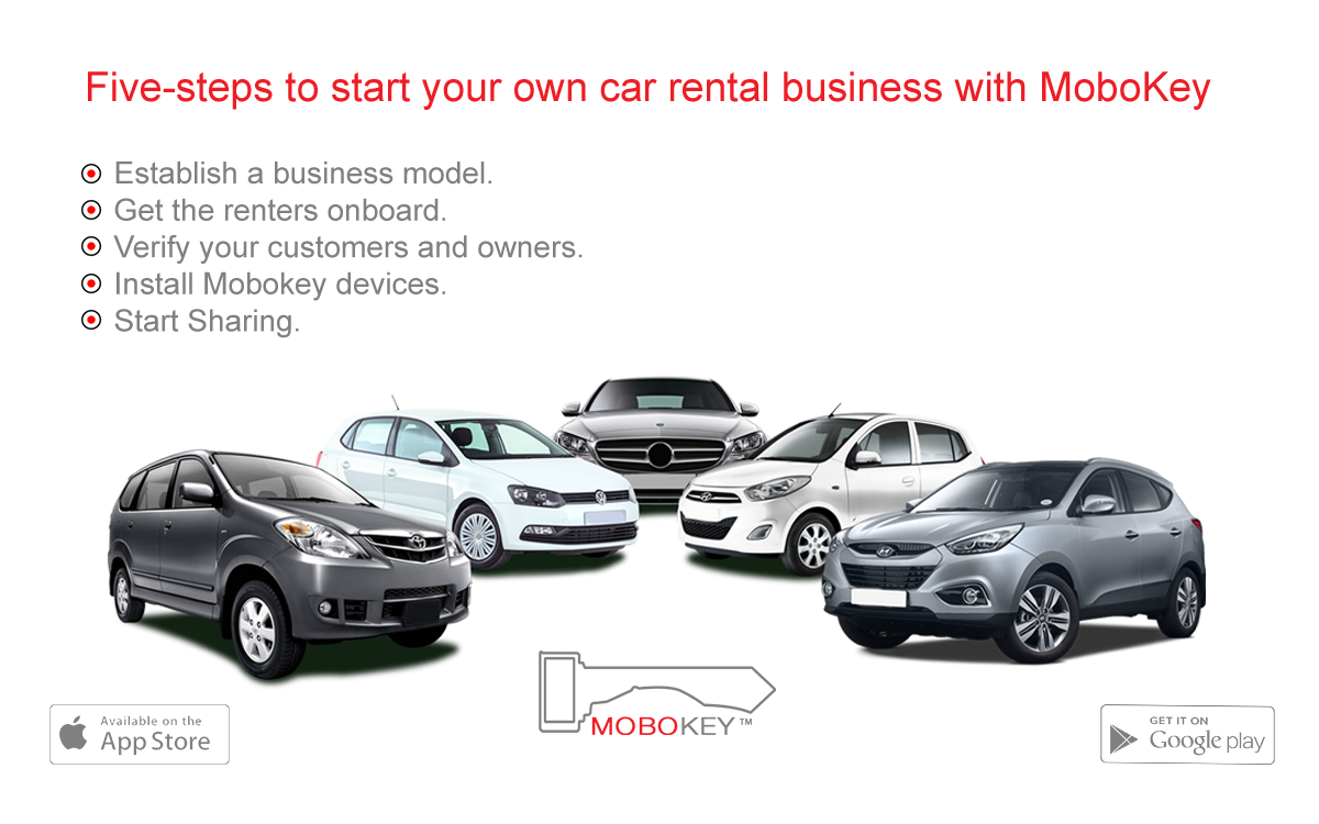 How To Start A Car Rental Business Using Mobokey Mobokey In 2020 Car Rental Car Sharing Car
