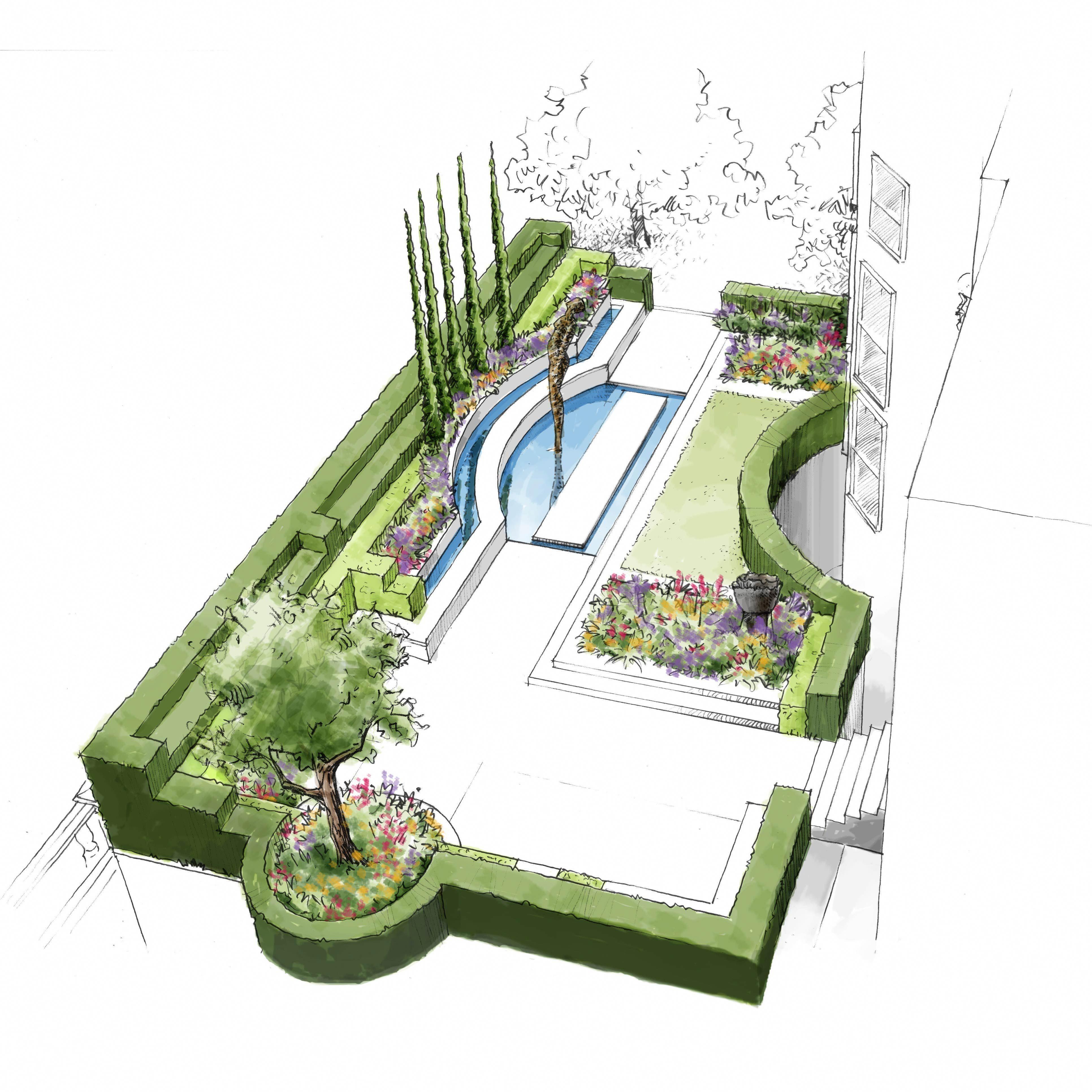 Green Roofs And Great Savings Garden Design Plans Diy Garden Projects Garden Planning