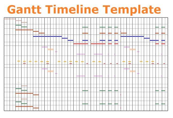 Gantt Timeline Template 3+ Free Printable PDF, Excel  Word