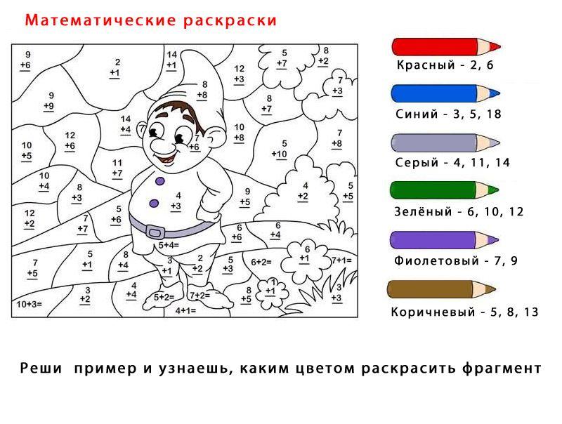 Matematicheskie Raskraski 24 Tys Izobrazhenij Najdeno V Yandeks Kartinkah Klass Raskraski Domashnee Zadanie