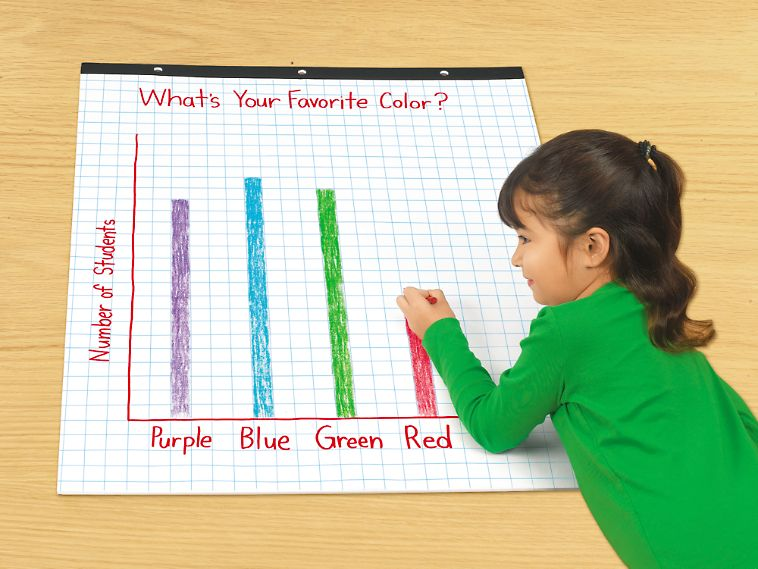 1 graphing chart pad math pinterest chart lakeshore learning