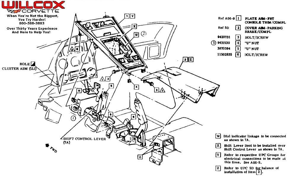 1977 1982 Corvette Shift Console Plate Mounting Corvette Corvette C3 1969 Corvette