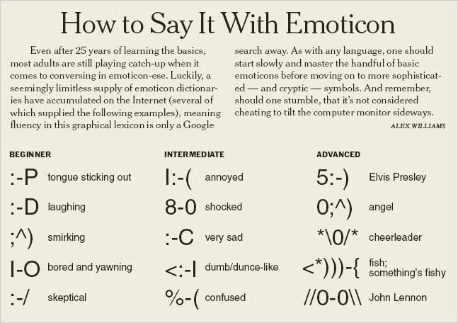 How To Say It With Emoticon I Never Heard Of The Confused One I Do
