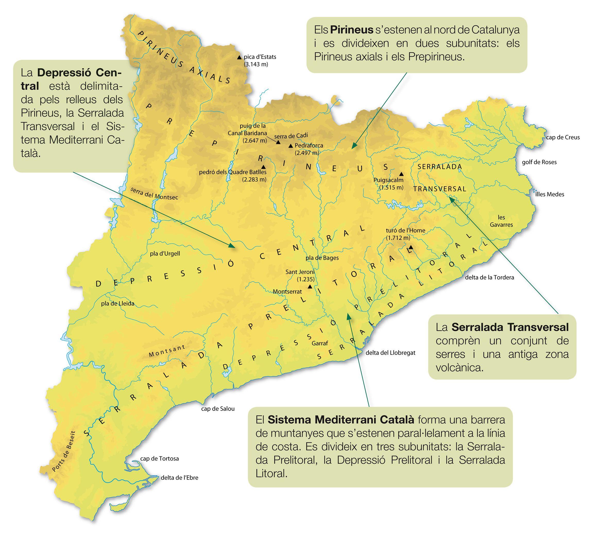 Mapa Urbanístic De Catalunya.Edu365 Cat El Relleu De Catalunya Tipus De Paisatge