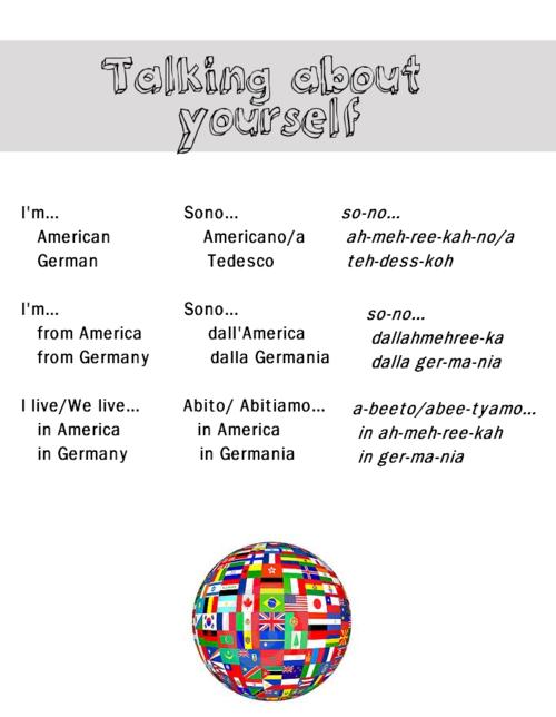 English In Italian: Learning Italian - Talking About Yourself