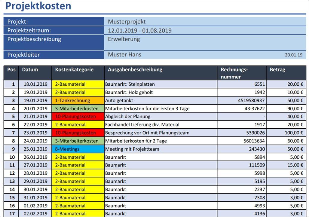 Projektkosten Im Griff Vorlage Fur Excel Mit Bildern Excel
