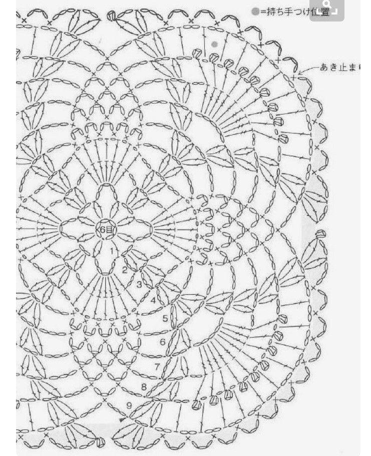 Pin von Veronica Li auf crochet projects | Pinterest | Häckelmuster ...