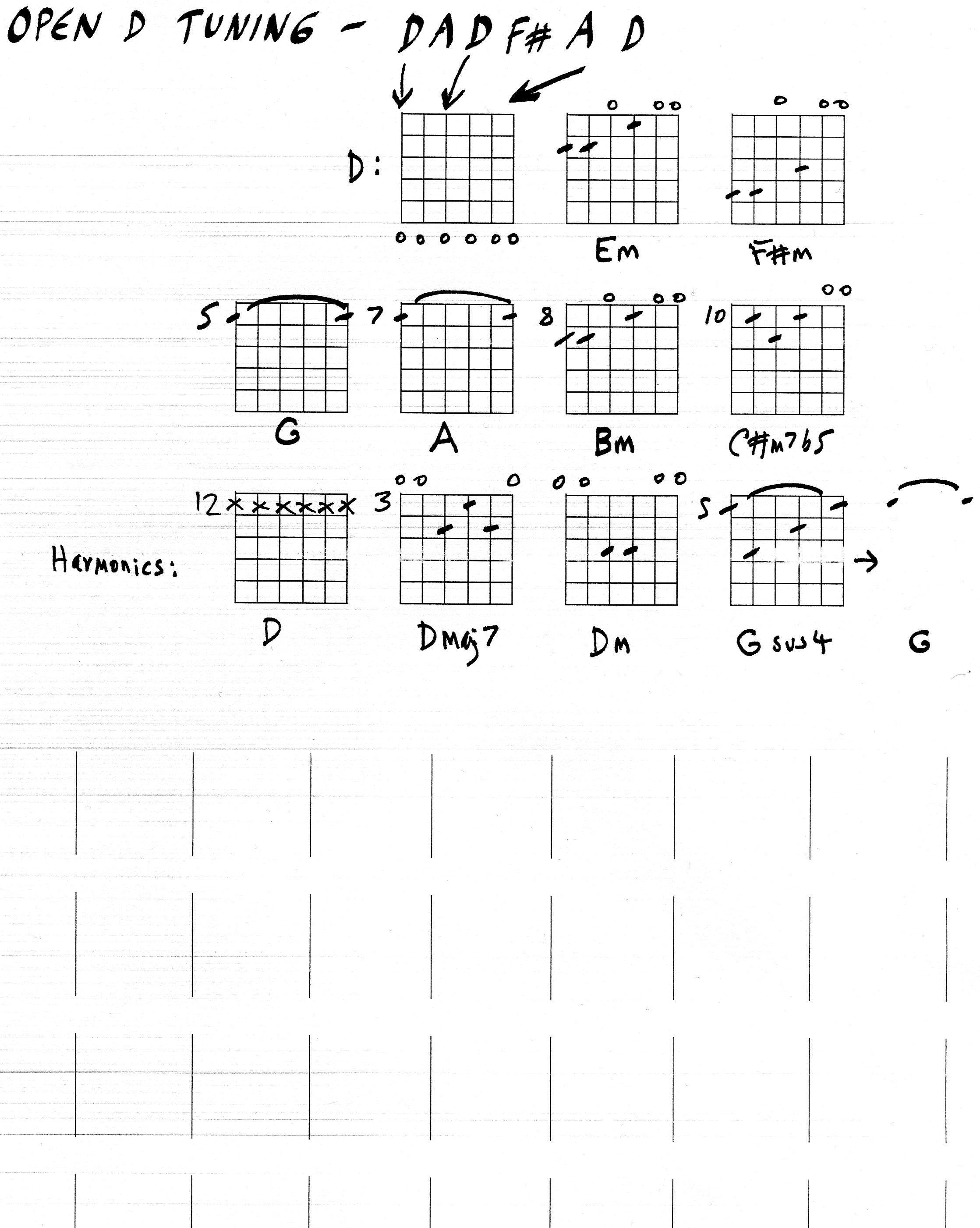 Guitar Chords Open D Tuning Guitars Pinterest Guitar Chords