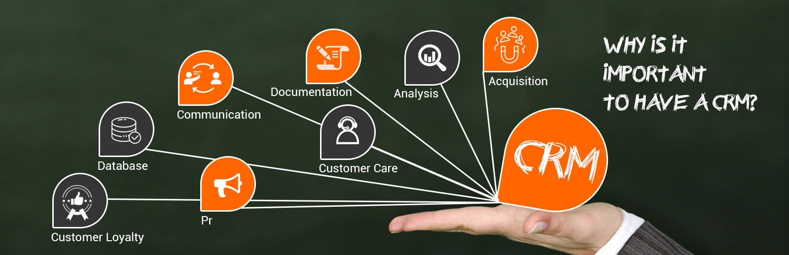 Why it is important to have a CRM? Customer