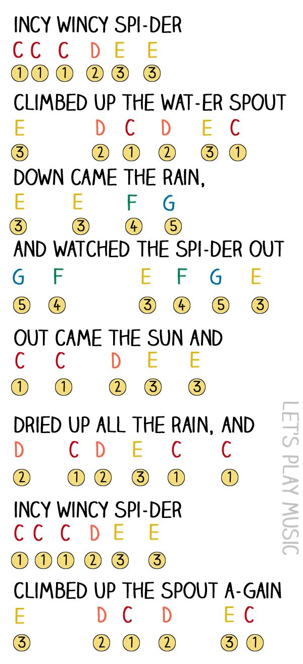 Itsy Bitsy Spider Piano Piano Sheet Music Easy Piano Songs