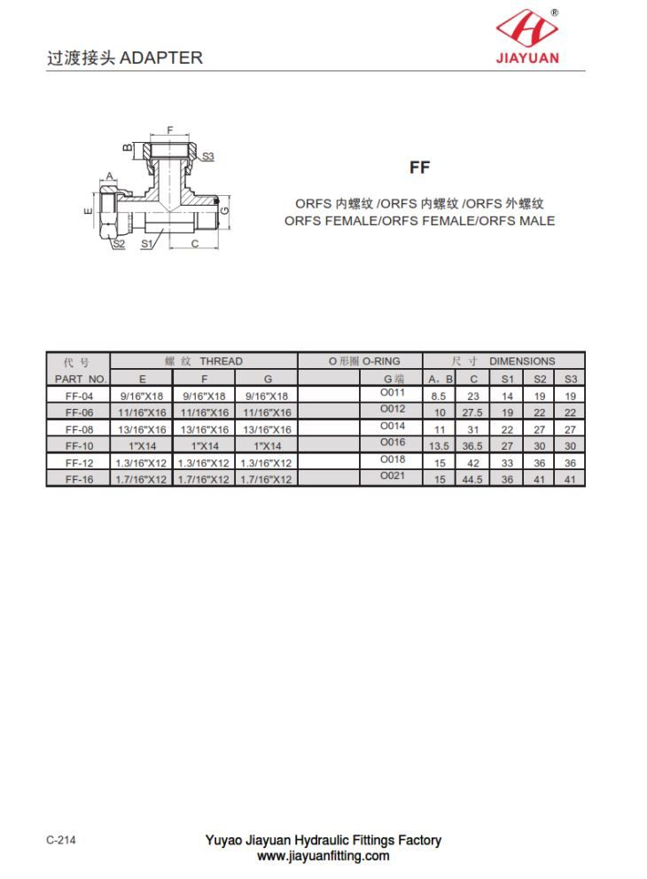China custom ff orfs female male connectors manufacturers