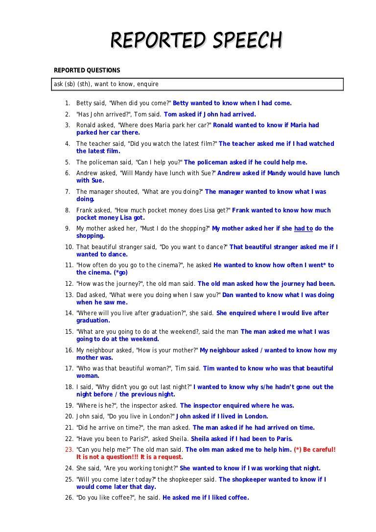 Reported Speech поиск в Google Reported Speech English Grammar Direct And Indirect Speech
