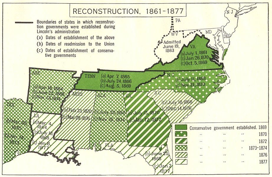 1861 1877 reconstruction governments