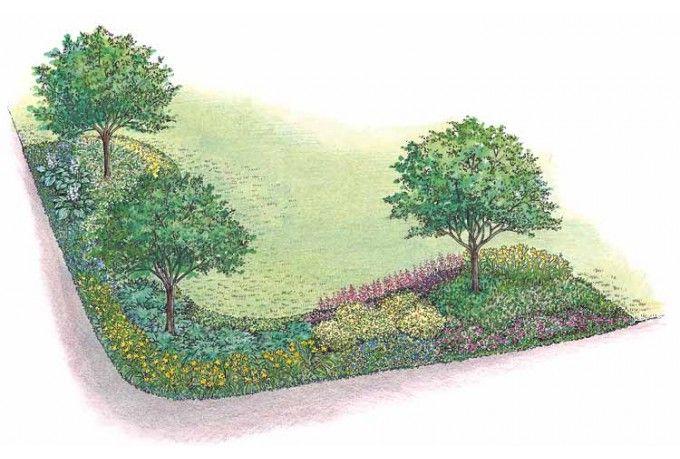 House Plan 0 Beds 0 Baths 0 Sq Ft Plan 1040 113 Landscape Plans Corner Landscaping Privacy Landscaping