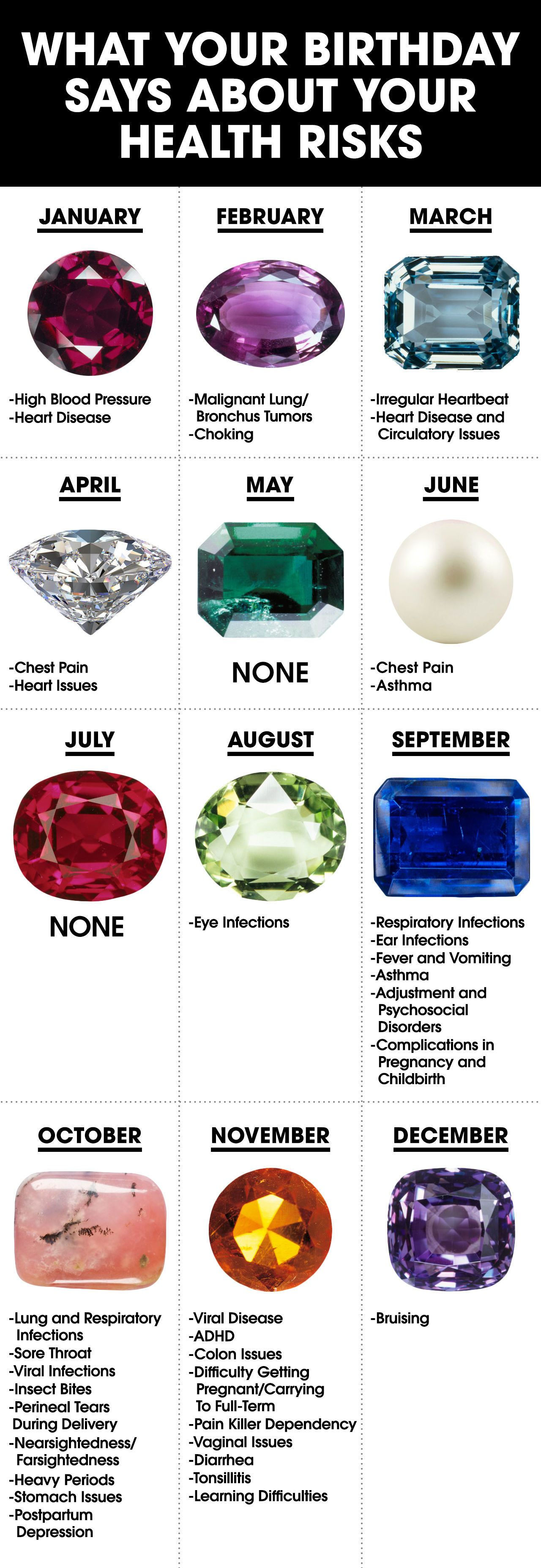 Obsessed over stones birth stone chart choose stones of your birth obsessed over stones birth stone chart choose stones of your birth mont jwellery pinterest birth chart and stone nvjuhfo Image collections