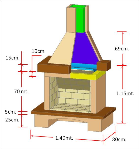 Como hacer una chimenea de uso domestico chimenea - Chimeneas de barro ...