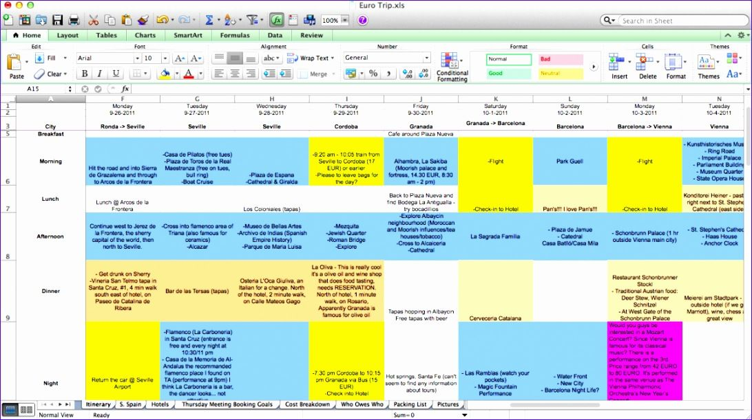 8 Travel Plan Template Excel