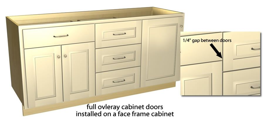 Full Overlay Tutorial Full Overlay Cabinets Refacing Kitchen Cabinets Face Frame Cabinets